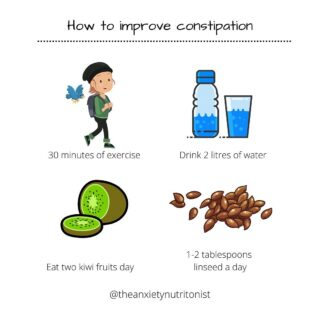 There are a number of simple strategies to help get you get your bowels more regular and reduce your constipation:  ✔️Exercise is one of the most effective lifestyle changes to reduce constipation, whether its walking, running or yoga increasing your physical activity can help get you more regular 🏃🧘🏻♂️🏊♀️  ✔️Increase your water intake, it's a simple thing, but sometimes we forget to drink enough water. Water is important to soften the stool and stimulate bowel movements 💦💦💦  Kiwi fruit is high in both soluble and insoluble fibre but also has an enzyme called Actinidin, which is thought to play a role in promoting laxation. Studies have found eating 2 kiwi fruit a day reduces constipation 🥝🥝🥝  Linseeds or flaxseeds (two names for the one seed) are high in protein, Omega-3 fatty acids and soluble fibre. Linseeds have been found to speed up intestinal movements, reducing constipation. Linseeds are east to add to smoothies, porridge and yogurt and keen easily be added to baking such as muffins and cakes 😊  #anxietyrelief #guthealth #depressionhelp #healyourgut #brisbanedietitian #guthealing #lowfodmap #lowfodmapdiet #lowfodmapdietitian #ibssymptoms #consitpation #bloatingrelief #anxietydietitian #constipationcure #ibsrelief #eliminationdiet #theanxietynutritionist